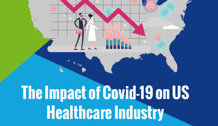 The Impact of Covid-19 on US Healthcare system