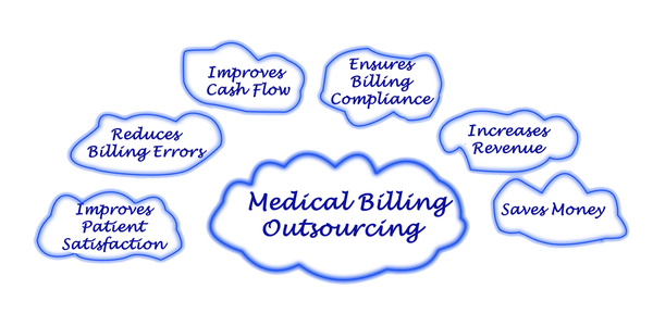 medical billing outsourcing services for your business