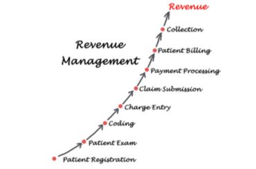 charge entry in medical billing