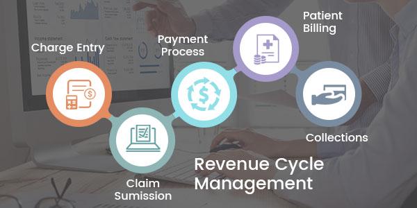 RCM services