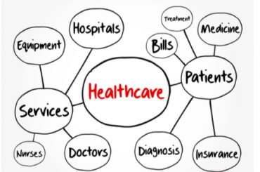 healthcare business process services