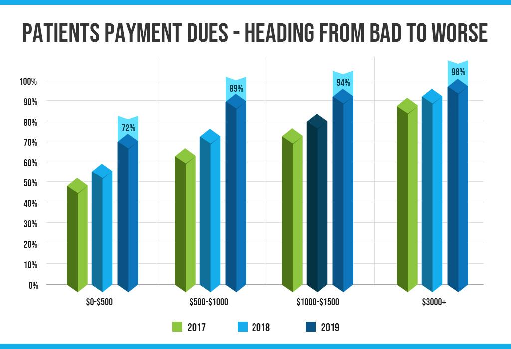patient cost estimator healthcare-industry